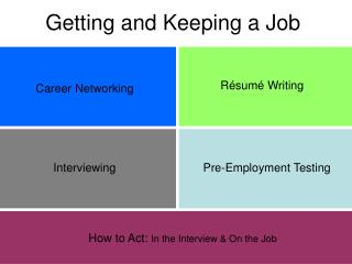 Getting and Keeping a Job