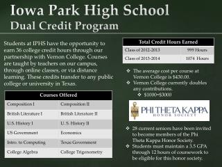 Iowa Park High School Dual Credit Program