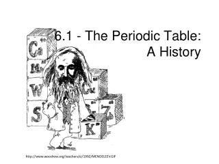 6.1 - The Periodic Table:   A History
