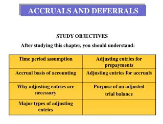 STUDY OBJECTIVES After studying this chapter, you should understand: