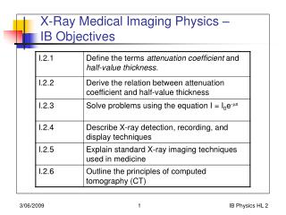 X-Ray Medical Imaging Physics – IB Objectives