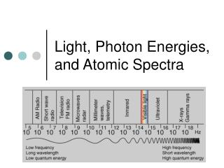 Light, Photon Energies, and Atomic Spectra