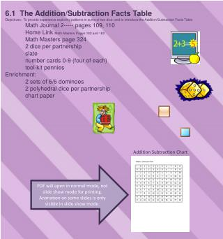 6.1  The Addition/Subtraction Facts Table