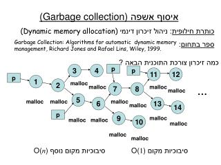 ????? ????  (Garbage collection)