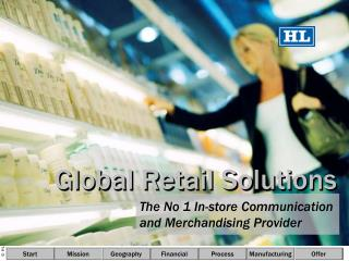 Global Retail Solutions
