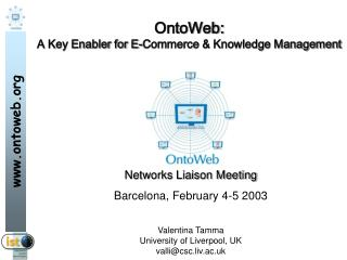 OntoWeb:  A Key Enabler for E-Commerce & Knowledge Management