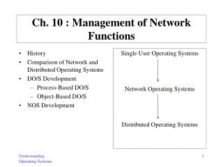 Ch. 10 : Management of Network Functions