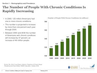 The Number of People With Chronic Conditions Is Rapidly Increasing