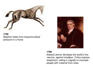 1726 Stephen Hales first measures blood pressure in a horse