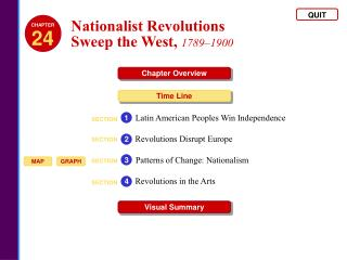 Nationalist Revolutions  Sweep the West ,  1789–1900