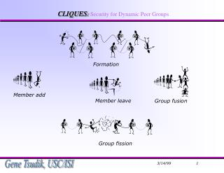 CLIQUES : Security for Dynamic Peer Groups