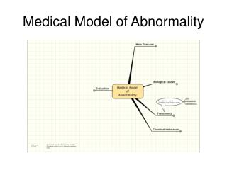 Medical Model of Abnormality