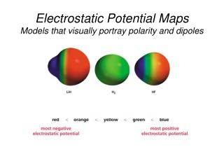 Electrostatic Potential Maps Models that visually portray polarity and dipoles