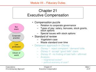 Chapter 21 Executive Compensation