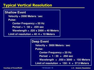 Typical Vertical Resolution