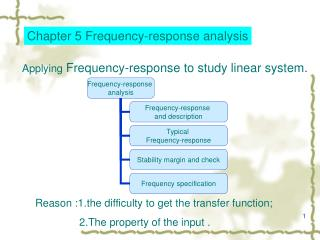 Chapter 5  Frequency-response analysis