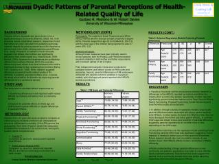 Dyadic Patterns of Parental Perceptions of Health-Related Quality of Life