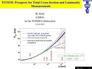 TOTEM: Prospects for Total Cross-Section and Luminosity Measurements