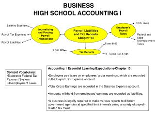 BUSINESS HIGH SCHOOL ACCOUNTING I