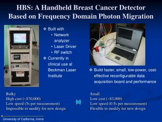 HBS: A Handheld Breast Cancer Detector  Based on Frequency Domain Photon Migration