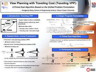 View Planning with Traveling Cost (Traveling VPP):