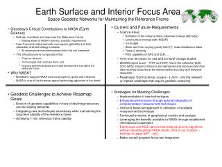 Earth Surface and Interior Focus Area Space Geodetic Networks for Maintaining the Reference Frame