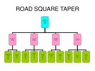 ROAD SQUARE TAPER