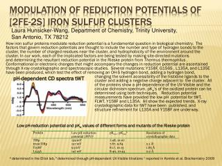 Modulation of Reduction Potentials of [2Fe-2S] Iron Sulfur clusters
