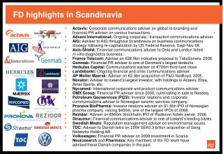 FD highlights in Scandinavia