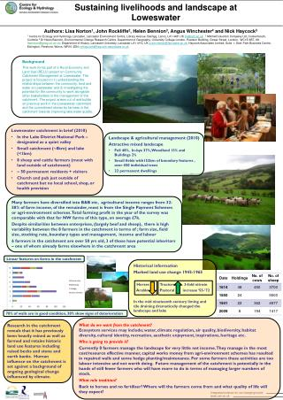 Sustaining livelihoods and landscape at Loweswater