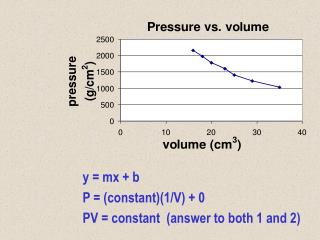 y = mx + b P = (constant)(1/V) + 0 PV = constant  (answer to both 1 and 2)