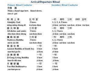 Arrival/Departure Ritual