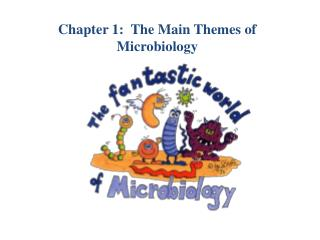 Chapter 1:  The Main Themes of Microbiology