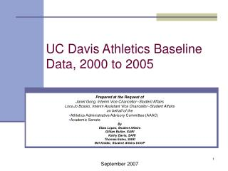 UC Davis Athletics Baseline Data, 2000 to 2005