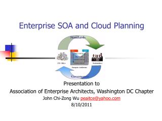 Enterprise SOA and Cloud Planning