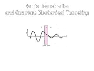 Barrier Penetration and Quantum Mechanical Tunneling