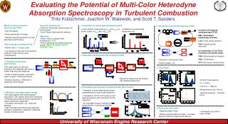 Evaluating the Potential of Multi-Color Heterodyne Absorption Spectroscopy in Turbulent Combustion