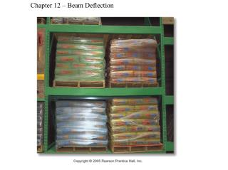 Chapter 12 – Beam Deflection