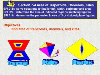 Objectives:   find area of trapezoids, rhombus, and kites