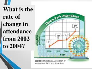 What is the rate of change in attendance from 2002 to 2004?