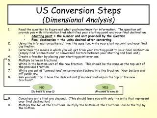US Conversion Steps (Dimensional Analysis)