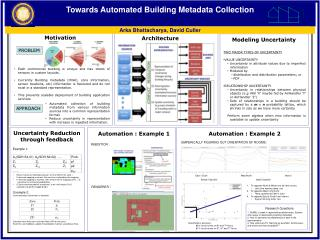 Automatic collection of Building Metadata