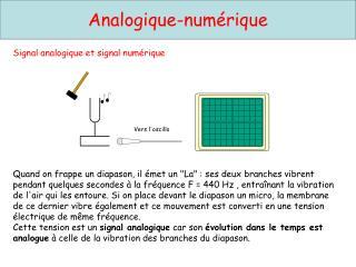 Signal analogique et signal numérique