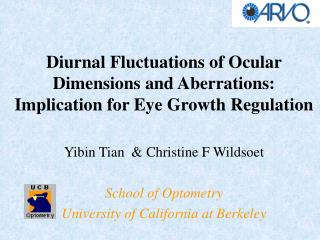 Diurnal Fluctuations of Ocular Dimensions and Aberrations: Implication for Eye Growth Regulation