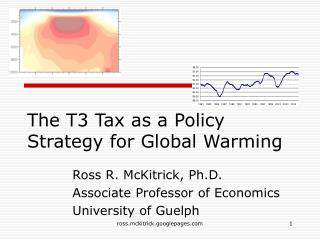The T3 Tax as a Policy Strategy for Global Warming