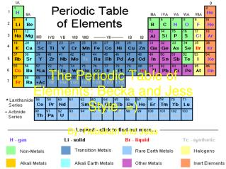 The Periodic Table of Elements: Becka and Jess Style. =)