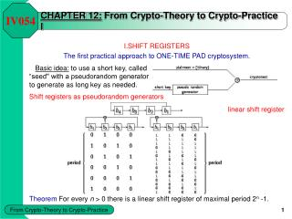 CHAPTER  1 2:  From Crypto-Theory to Crypto-Practice  I
