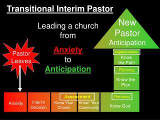 Pastor Leaves