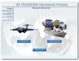 US TRANSCOM Movement Process
