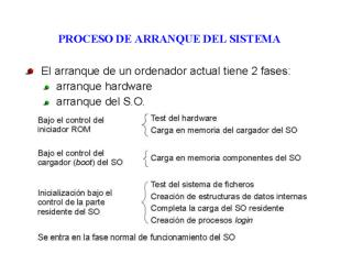 El proceso de arranque Windows NT/2000/XP